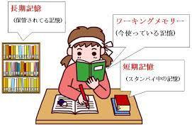 ワーキングメモリー3つの記憶.jpg