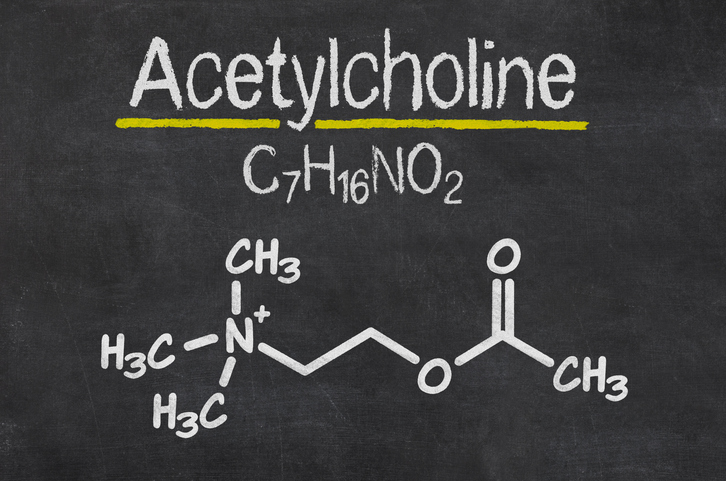 Blackboard with the chemical formula of Acetylcholine