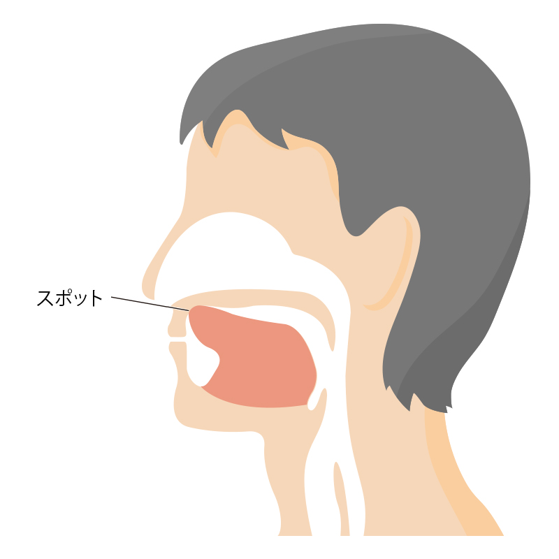 tongue-right-position2