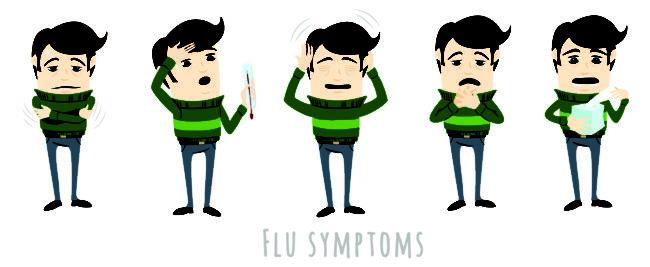 FLU-simptoms