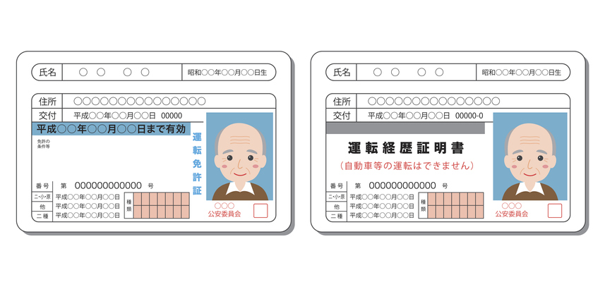 Japanese driver's license and certificate issued after return